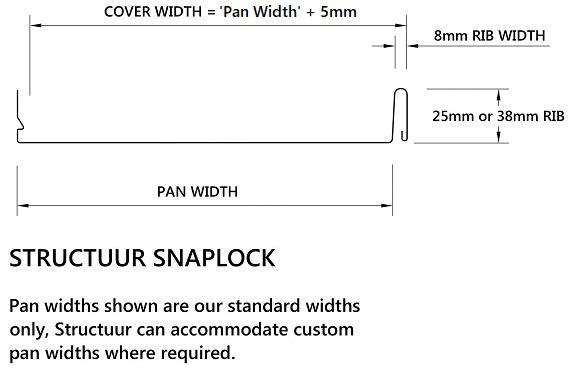 Snaplock-NEW-1.jpg#asset:360