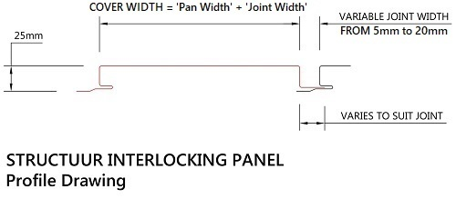Interlocking-Panel.jpg-resized-for-web-2.jpg#asset:600
